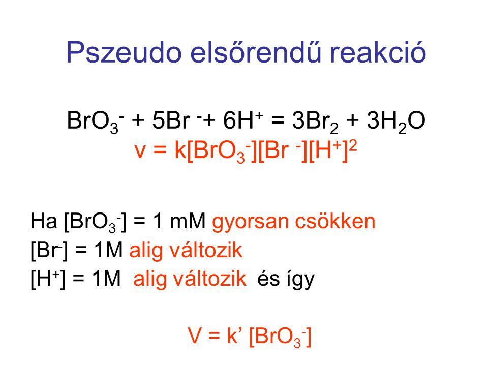 Pszeudo elsőrendű reakció BrO3- + 5Br -+ 6H+ = 3Br2 + 3H2O v = k[BrO3-][Br -][H+]2